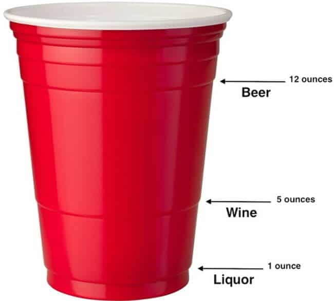 party cups to measure liquor